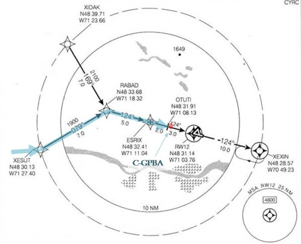Figure 1. RNAV (GNSS) Runway 12 approach course