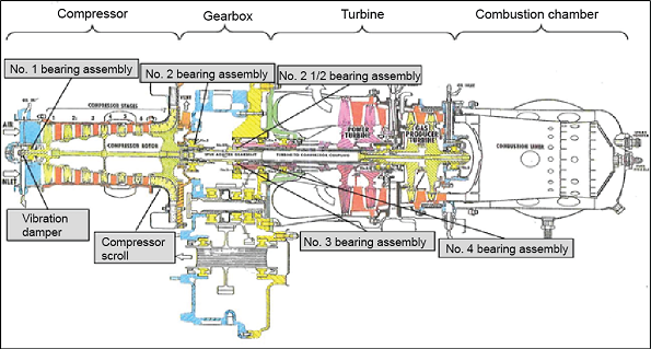 helicopter controls diagram with A10q0218 on Sys likewise Cockpit of the rockwell b1b lancer moreover Index in addition Yaw string furthermore Heli control 2.