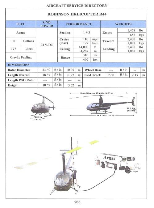 Transportation Safety Board of Canada - Aviation