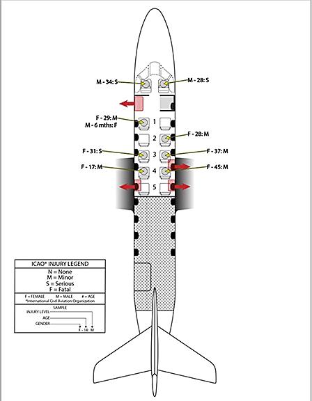 Aviation Investigation Report A12q0216