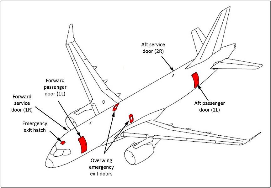 Image of cabin door configuration