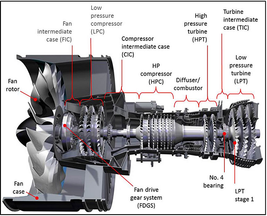 Cutaway view of PW 1500 series engine