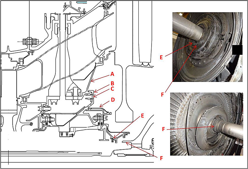 Cutaway view of thermal distress areas on the aft face of the turbine intermediate case