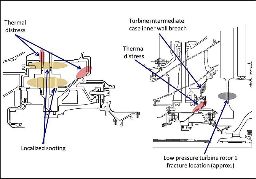 Cutaway views of thermal distress areas