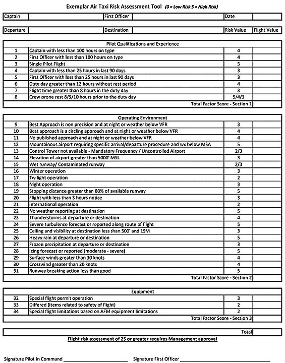 Aviation Investigation Report A15C0163 - Transportation Safety Board