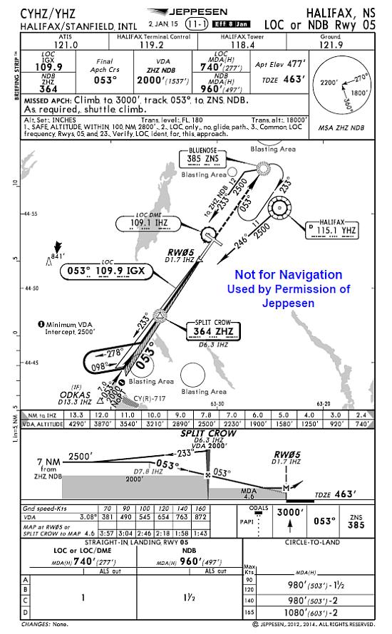 Aviation Investigation Report A15h0002 Transportation Safety Board