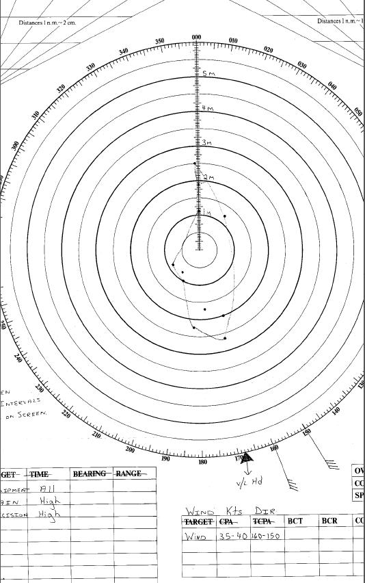 transportation safety board of canada marine investigation report Aviation Resume footprint plots