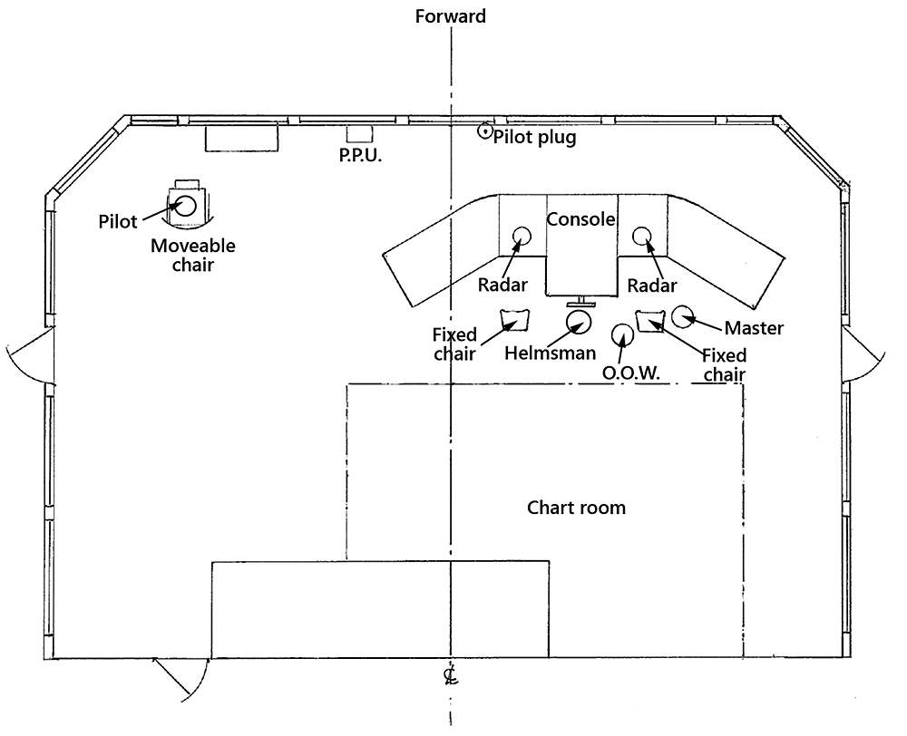 diagram of ship bridge electrical circuit digrammarine investigation report m12l0147 transportation safety boardappendix a \\u2013 bridge layout on the tundra