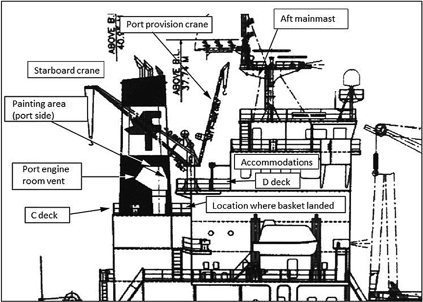 Federal Yoshino's Starboard Side As Described In Description Of The Vessel Section: Engine Room Overhead Crane Circuit Diagram At Anocheocurrio.co