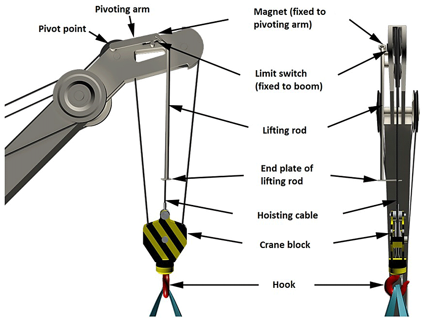 Overhead Crane Load Limiter : Transportation safety board of canada marine