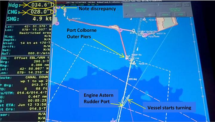 Marine Investigation Report M14C0106 - Transportation Safety