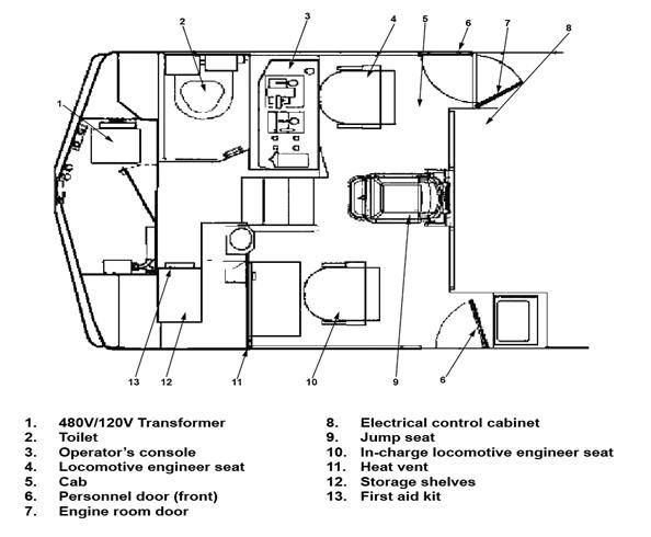figure 1  schematic of locomotive via 6444 cab layout