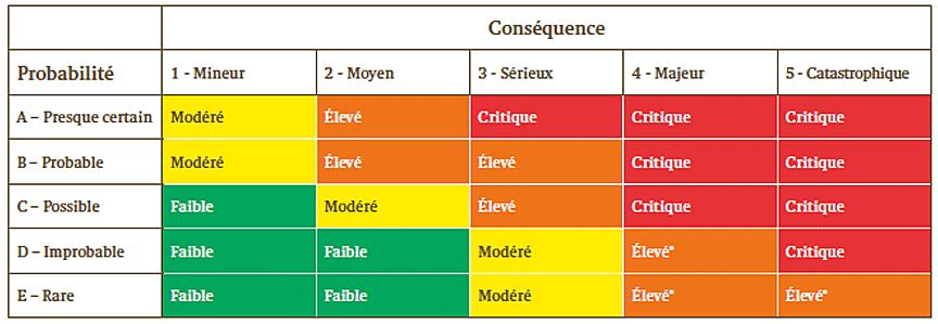 railway risk assessment