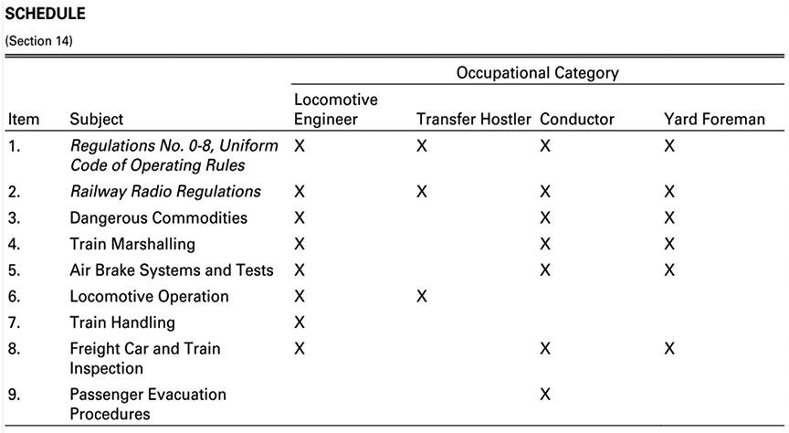Railway Investigation Report R16T0111 - Transportation ...