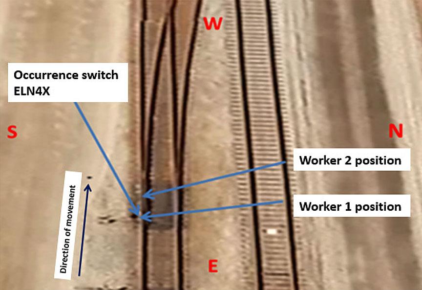 Railway Investigation Report R16V0195 - Transportation