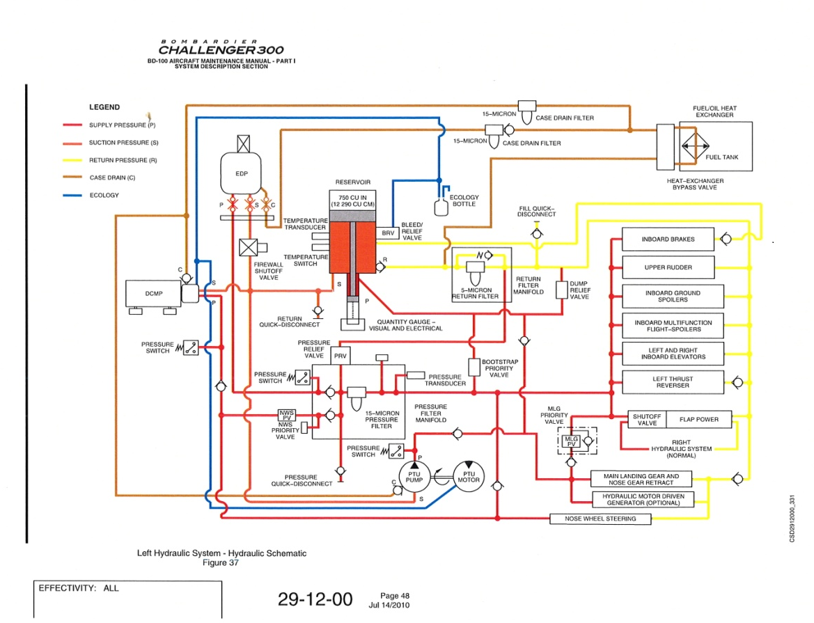 Transportation Safety Board Of Canada Aviation Investigation 12 Volt Air Valve Wiring Diagram Taken From The Bombardier Challenger 300 Bd 100 Aircraft Maintenance Manual