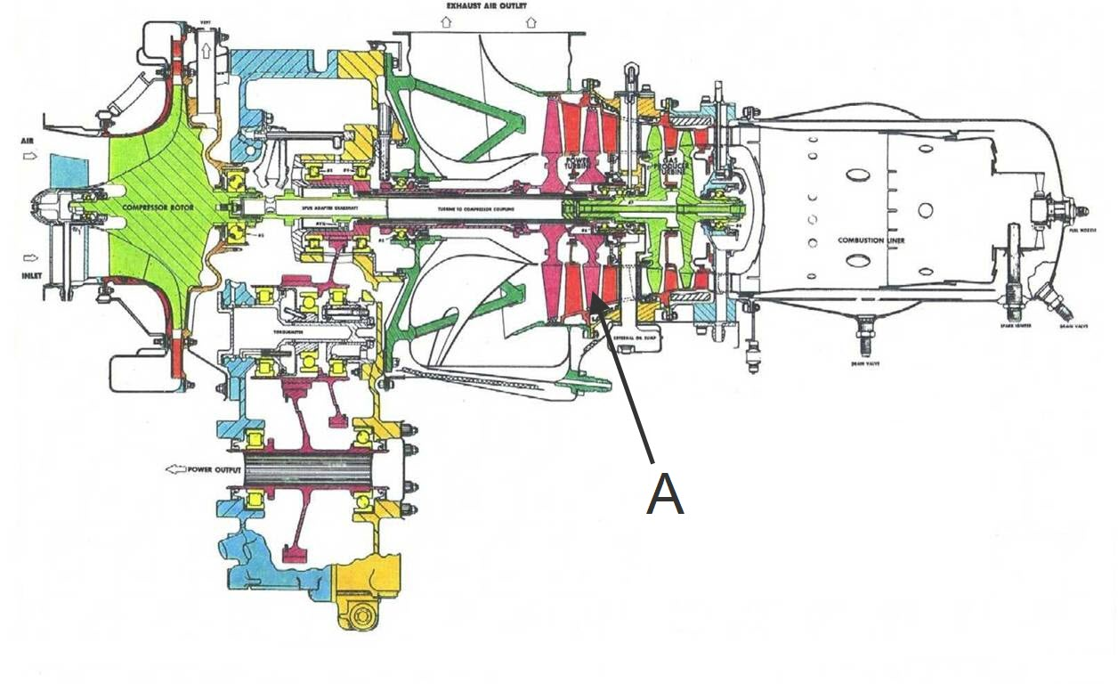 Transportation Safety Board Of Canada Aviation Investigation Series As Well 4 Way Switch Wiring Diagram Together With 3 A Schematic An Engine Cross Section Indicating The Location