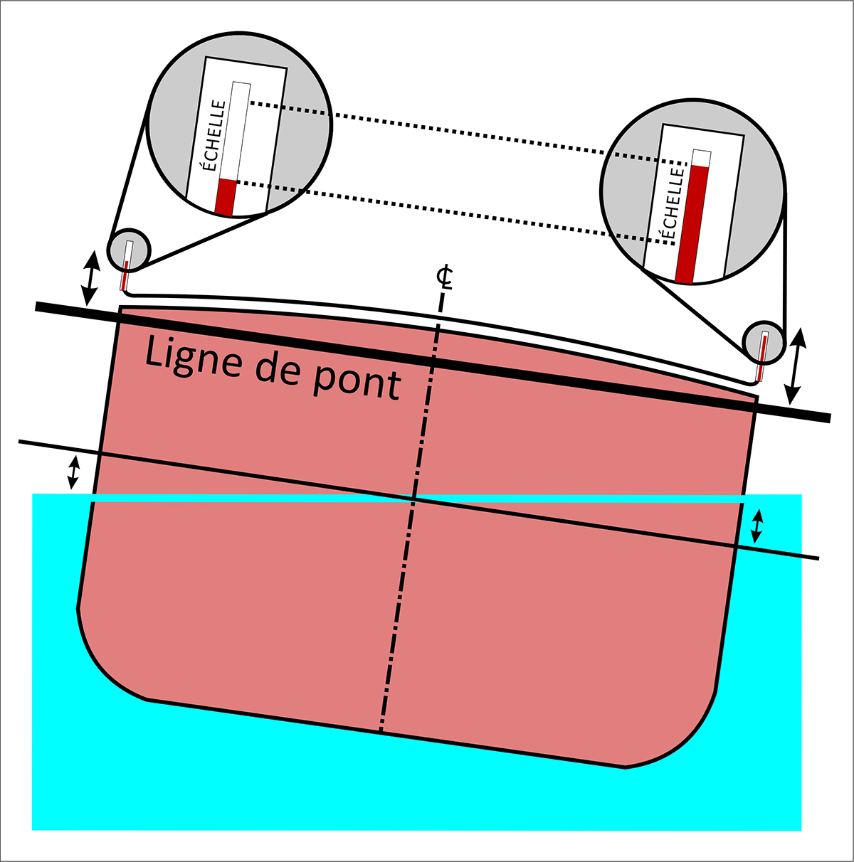 Rapport D Enquete Maritime M17c0292 Bureau De La Securite Des Transports Du Canada